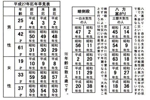 昭和45年生まれ 年齢