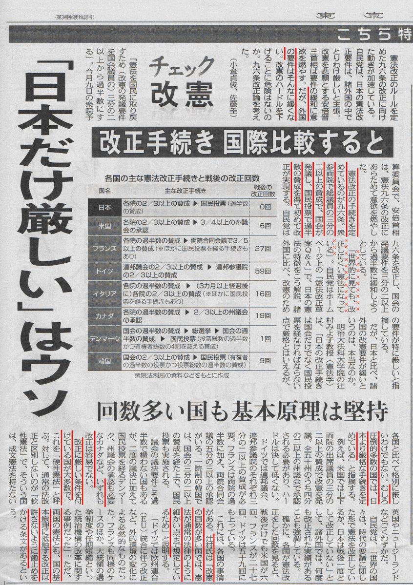 日本国憲法第7条