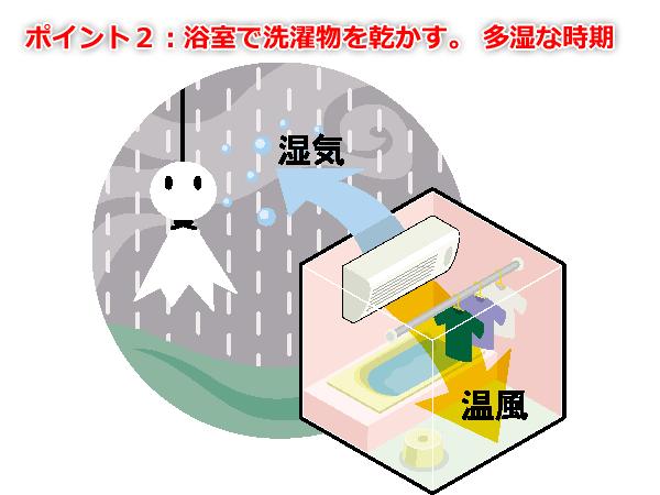 浴室で洗濯物を乾かす。