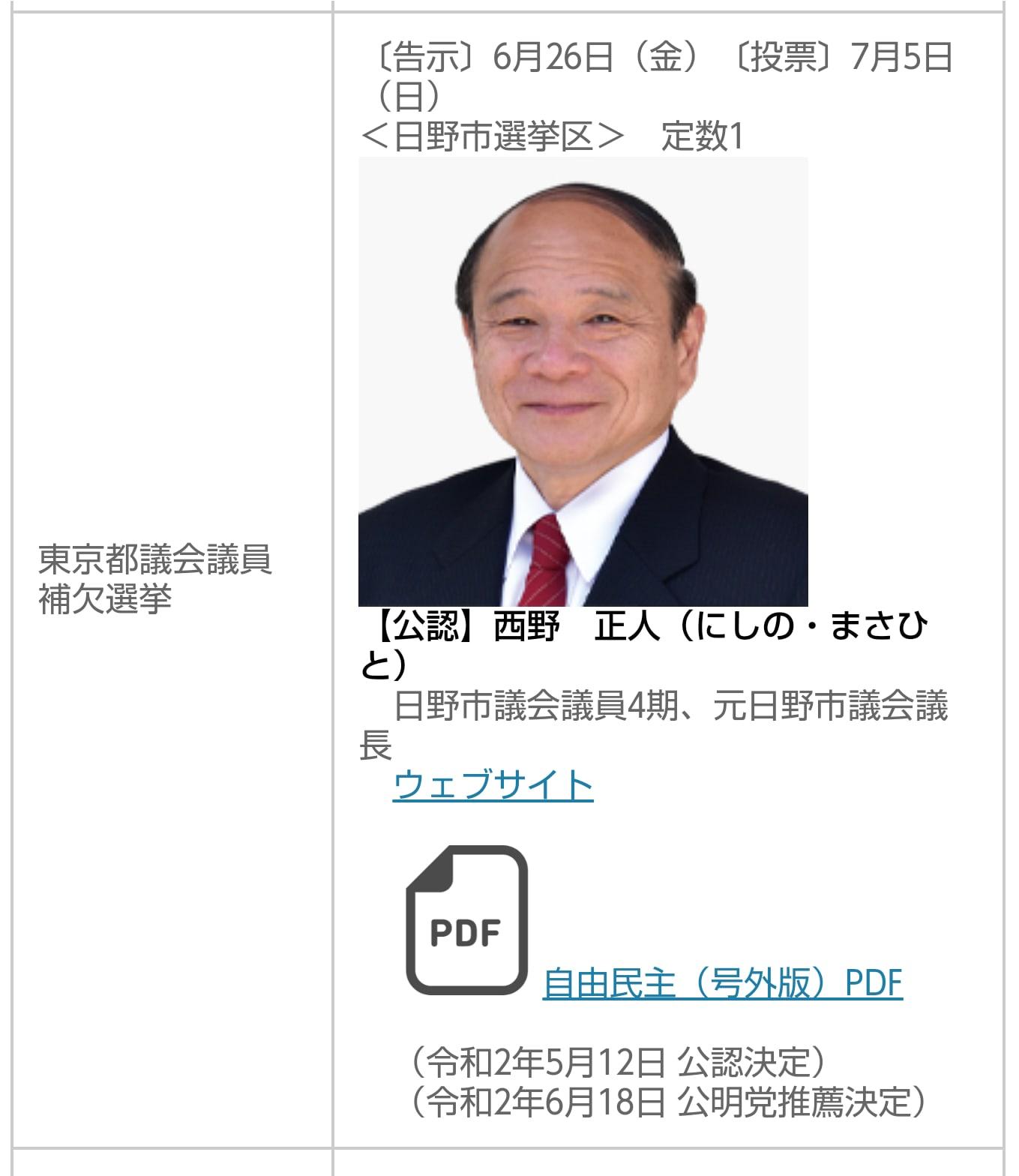 区 東京 選挙 北 都 補欠