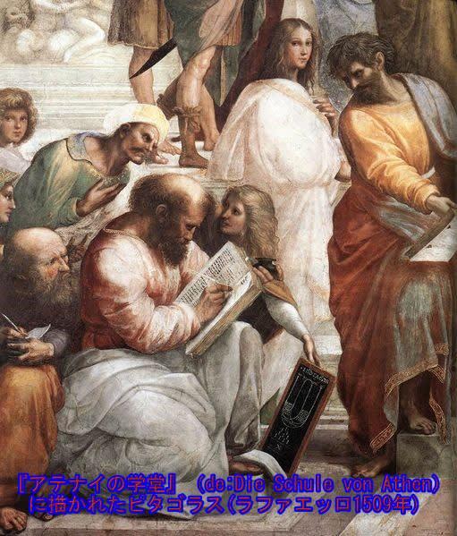 ギリシア哲学 31 ピタゴラスの文...
