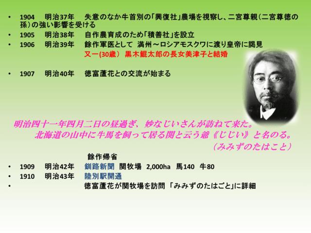 連載:関寛斎翁 その23 二宮尊親「興復社」 - 十勝の活性化を考える会