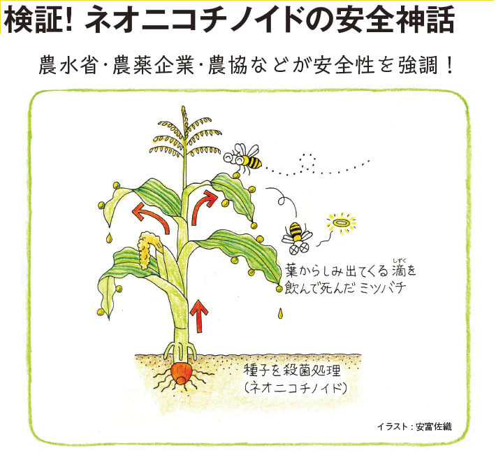 ネオ ニコチ ノイド 系 農薬 商品 名