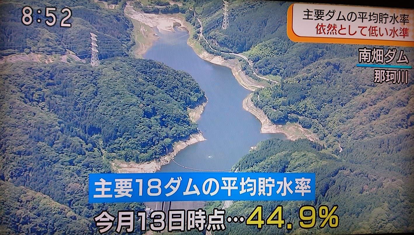 福岡 県 ダム 貯水
