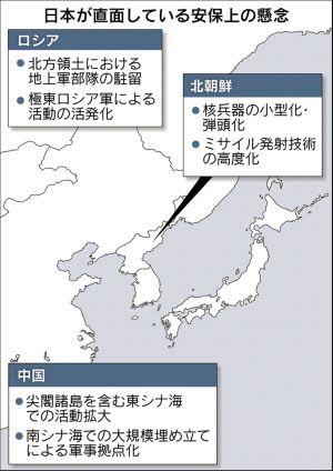 2017 02 11 日米、同盟強化で足並み 厳しさ増すアジア安保【岩淸水・保管記事】