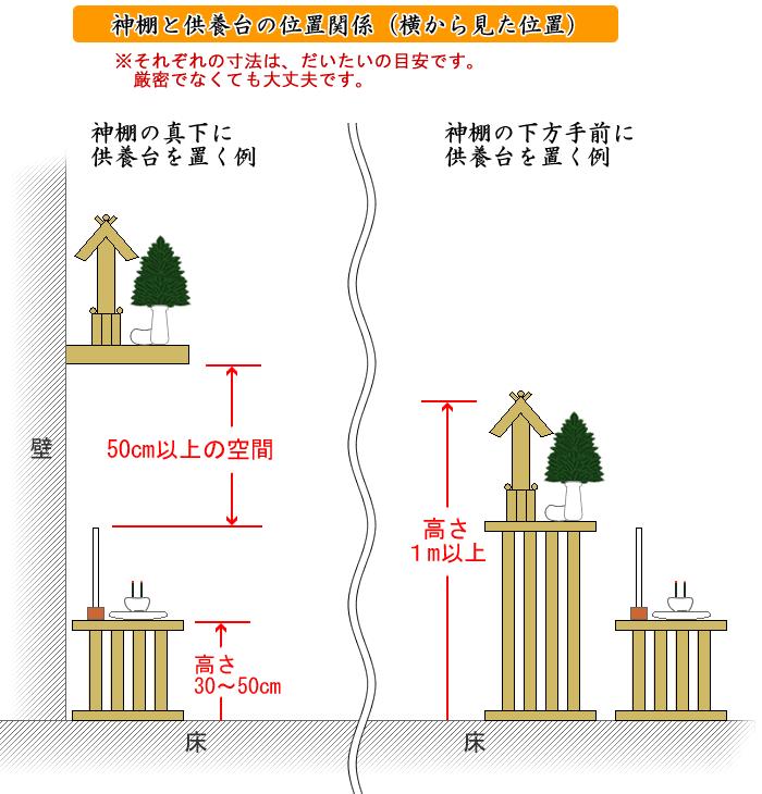リーコメ 伊勢 白山