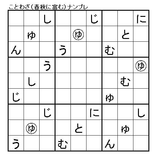 Q015 ことわざ「春秋に富む」(...