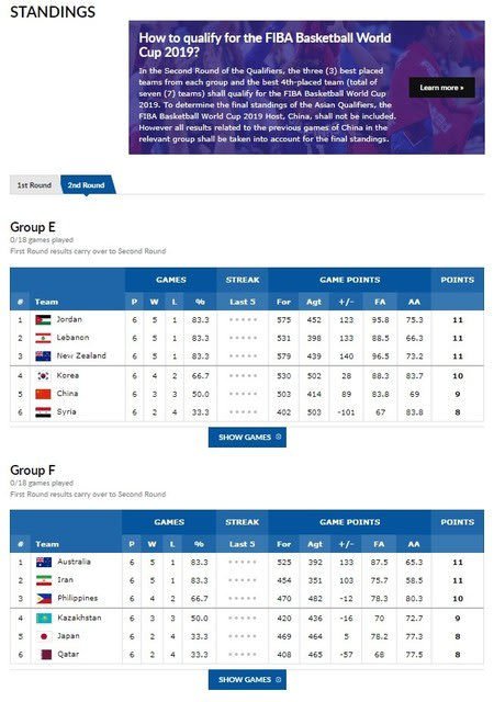 海外「日本はアジア1勢いのあるチームだ」バスケ …
