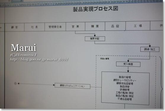精密板金 丸井工業 プロセスマップ