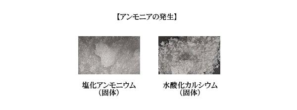 塩化 アンモニウム 水 酸化 カルシウム