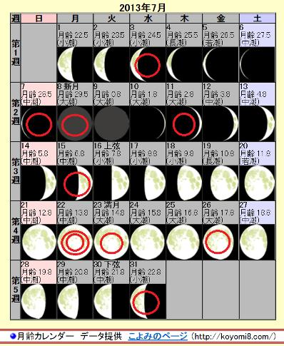 52e351f624704 7月の自然現象を、「潮の切れ目」を重視して  天文現象(http://www.astroarts.com/phenomena/2013/ph201307-j.shtml)
