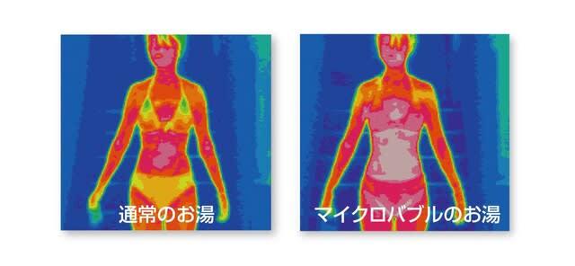 マイクロバブルバスのサーモグラフィーの画像