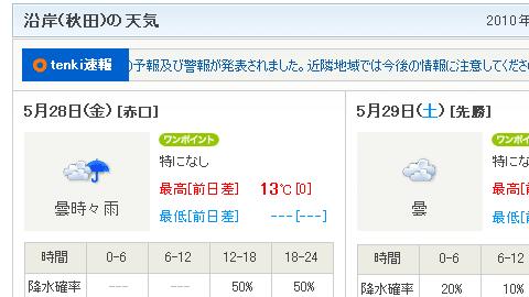 2010年5月28日の天気予報