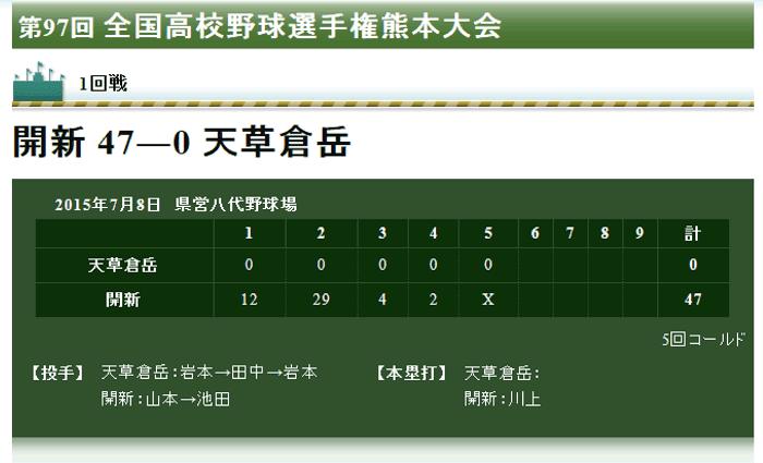 福井県の高校野球 - 詳細表示 - アズナフジの辛口 …