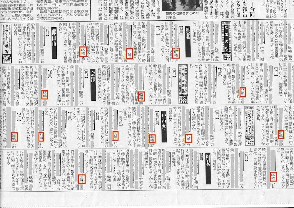 茨城 新聞 お悔やみ