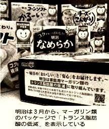 「トランス脂肪酸の低減」を表示した明治の商品