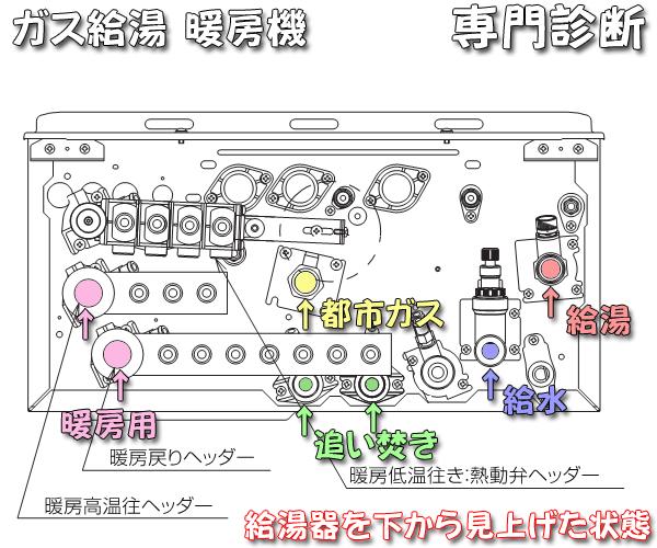 ガス給湯暖房機_リンナイ製_型式:RUFH-K2403SAW2-3配管