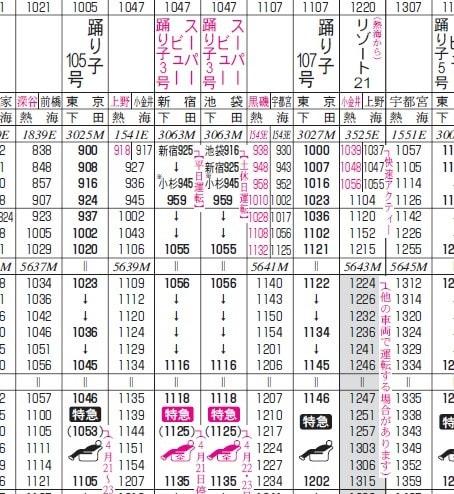 表 踊り子 時刻 【ダイヤ改正で廃止】185系踊り子 2021年3月の時刻表まとめ