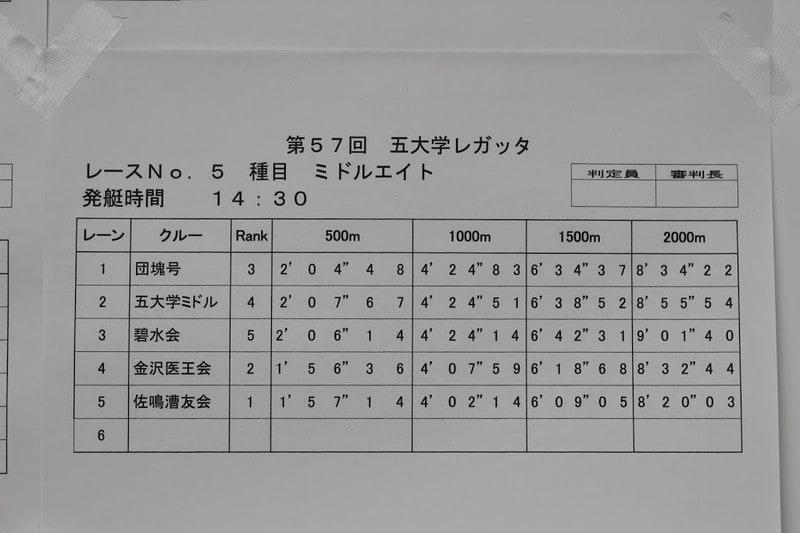 140429_kiroku
