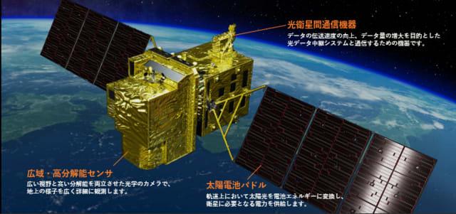 LUCAS光データ通信システム,HIIAロケット,高速データ送受信,情報収集衛星,JAXA,宇宙開発,新型中継衛星,ロケット,乗り物,乗り物のニュース,Fleet,,