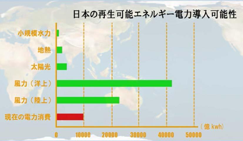 第20回気候変動枠組条約締約国会議