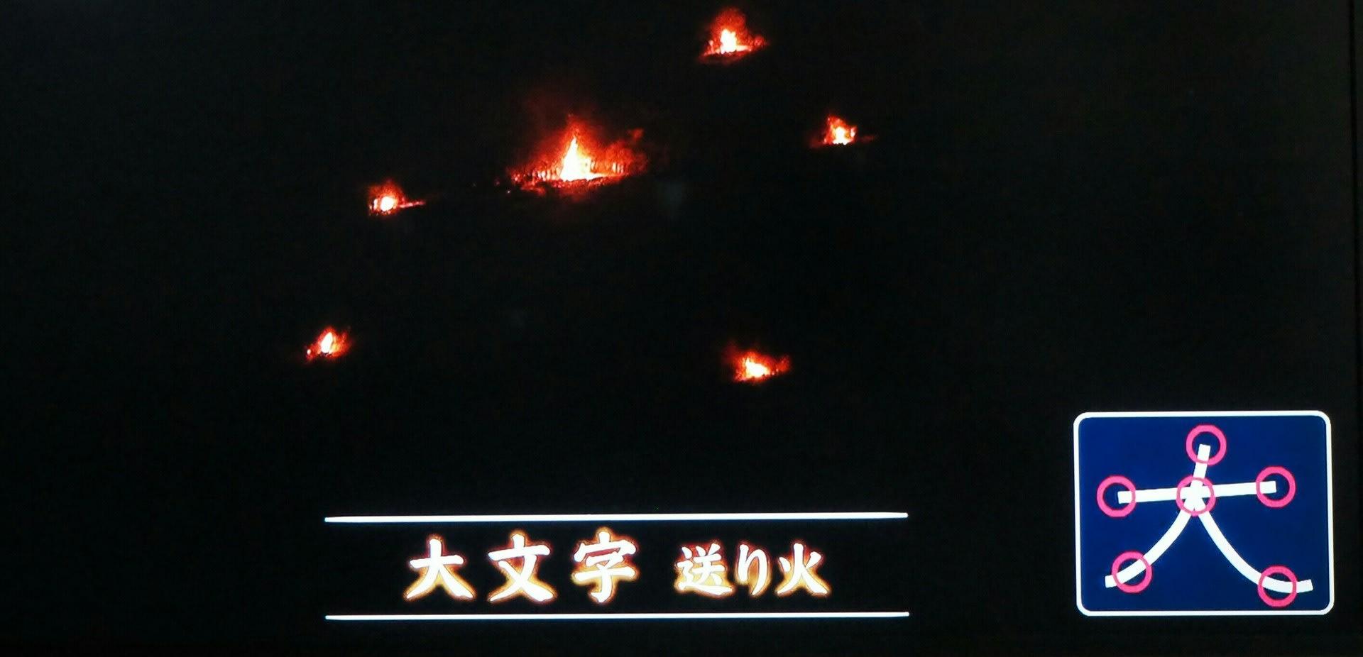 の 京都 2020 五山 送り火