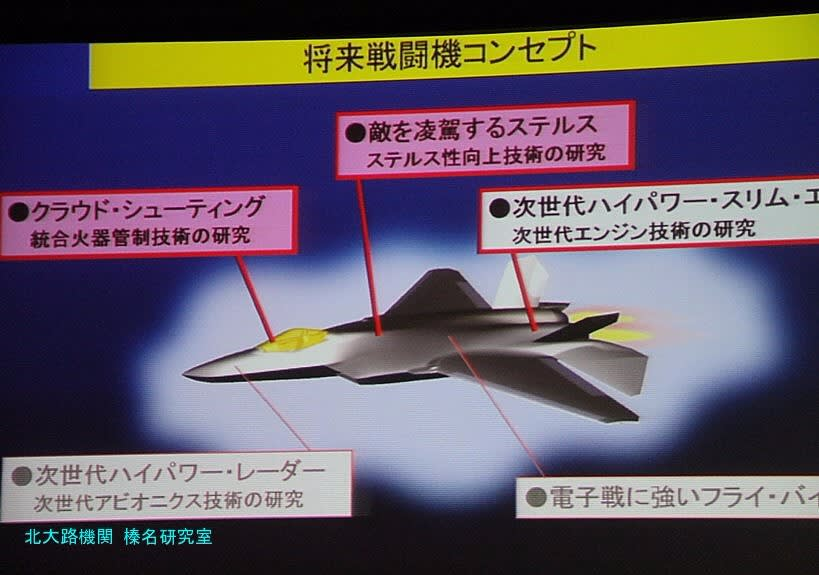 防衛省F-3将来戦闘機開発延期を...