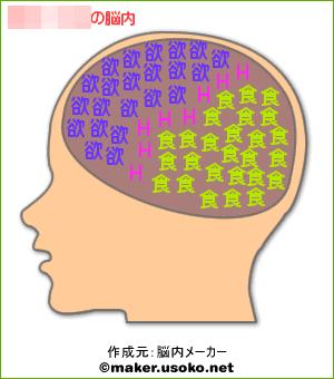 ミータママの脳内