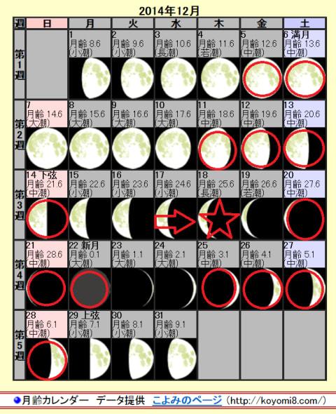 b88385a3c8060 1年の間で昼間の時間が最も短く、夜の時間が最も長くなる日が12月22日(月曜日)の「冬至」(とうじ)です。暗闇が極まる日です。