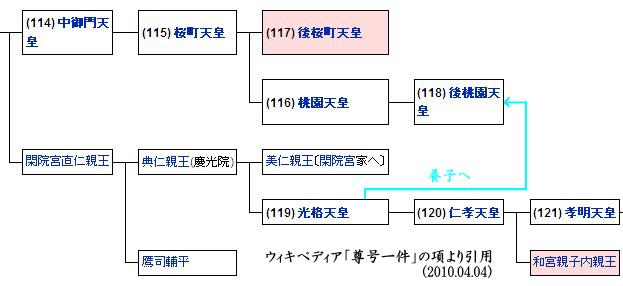 高山彦九郎と尊号一件 - 黒い瞳...