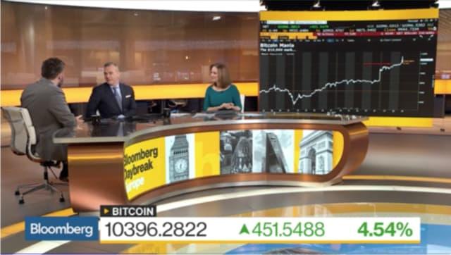 米ナスダック、年Q1にビットコイン先物上場を計画か―ブルームバーグ報道|仮想通貨ニュースと速報-コイン東京(cointokyo)