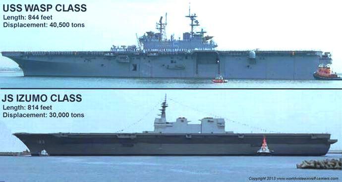 DDH-183 いずも【防衛省装備】