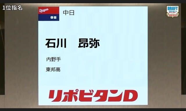 2019 プロ野球 ドラフト会議 supported by リポビタンD 一位指名予想(直前予想)