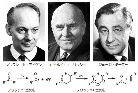 第67回ノーベル化学賞 アイゲン...
