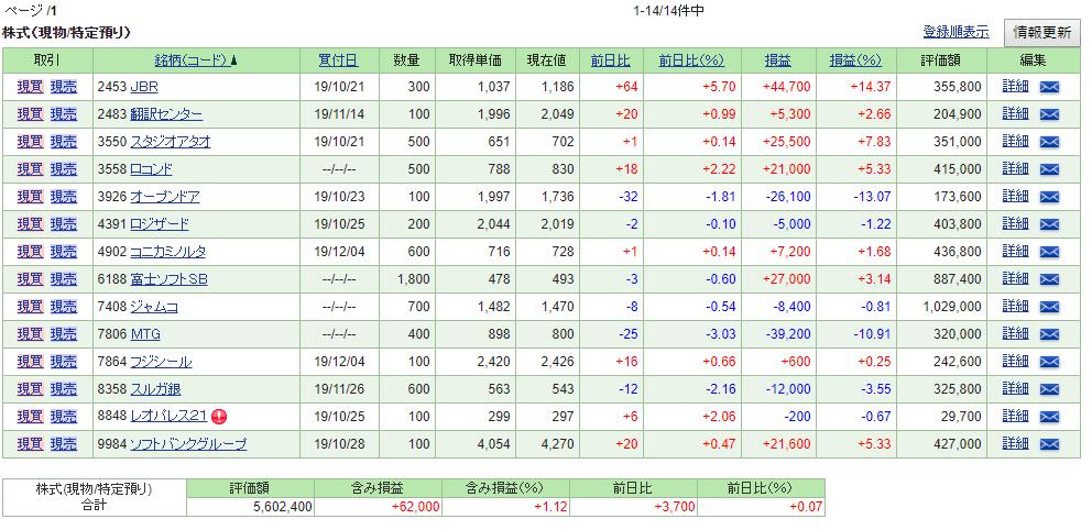 株価 ジャムコ