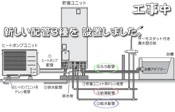 エコキュート配管図