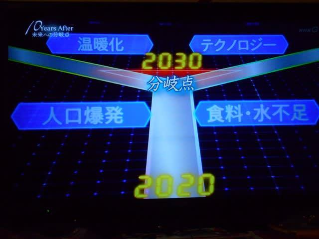 分岐 2030 の 点 へ 未来