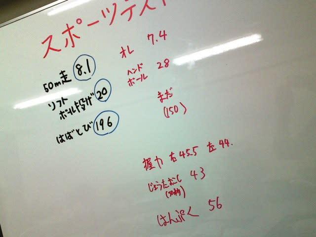130524_sportstest