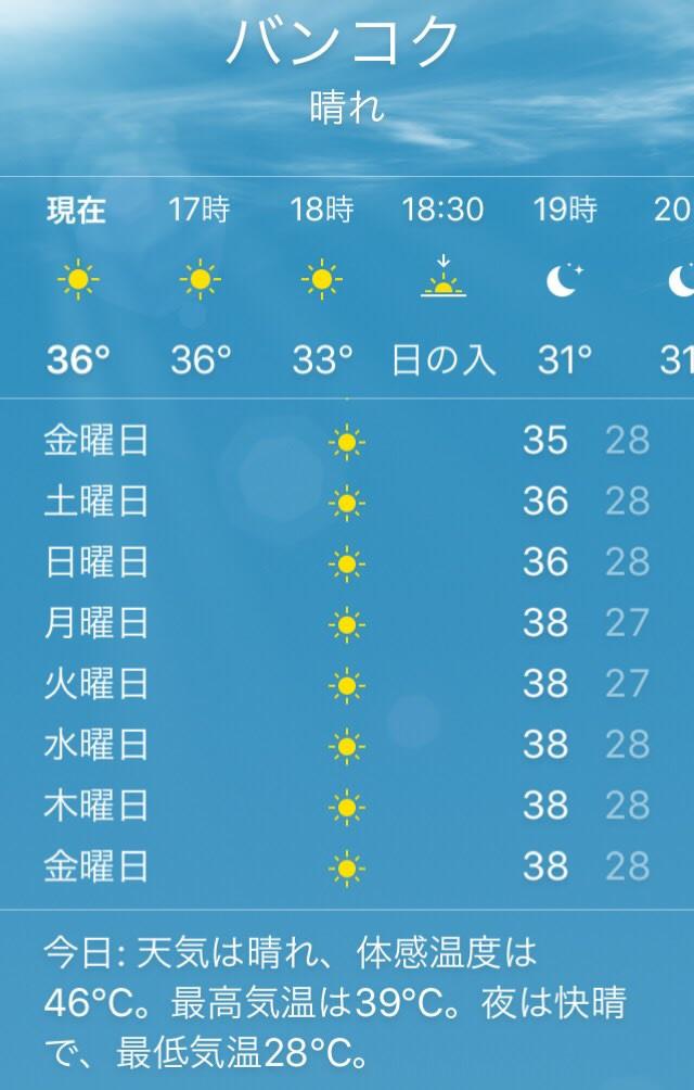 は 温度 今日 の