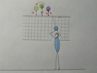 高速Aクイックのメリットとデメリット - ウラ技・バレーボール技術 ...