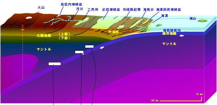 Subductionzonej1