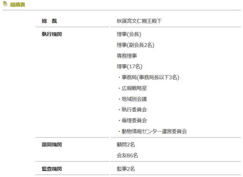 ef9f15db68 資格停止のニュース自体は多く報じられているのに、秋篠宮という皇族が総裁を務めている点について触れているメディアは私が見る限り、見当たりませんでした。