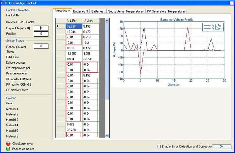 Tisat0530batteriesv