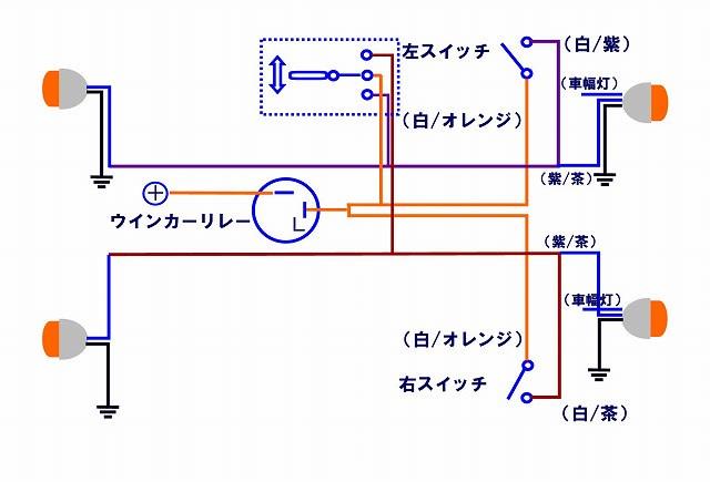 ハーレー ウインカー モジュール 配線 図