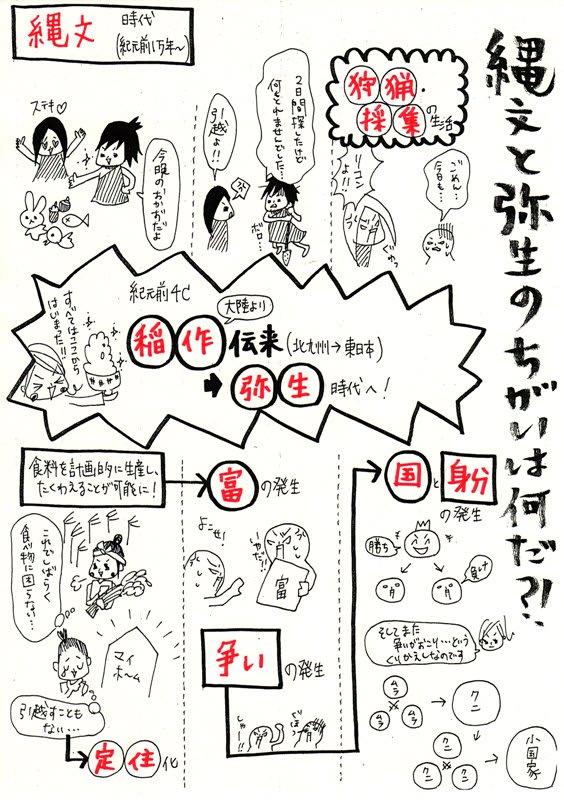 歴史教材 - Kiyoの歴史教室
