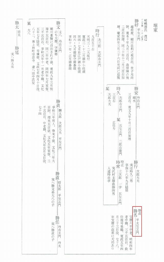 史料」のブログ記事一覧(53ペー...