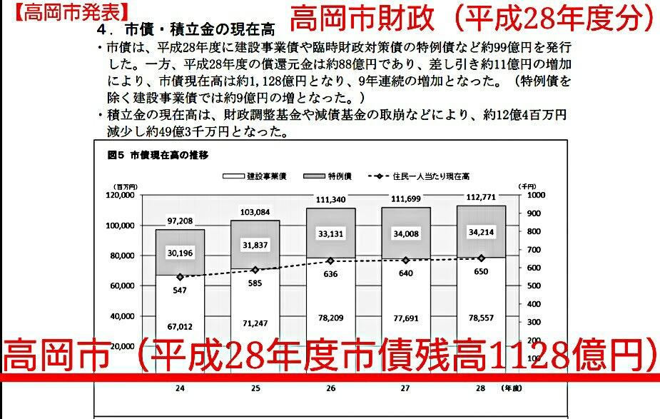 🌸🔹【高岡市財政破綻説明会】「財...