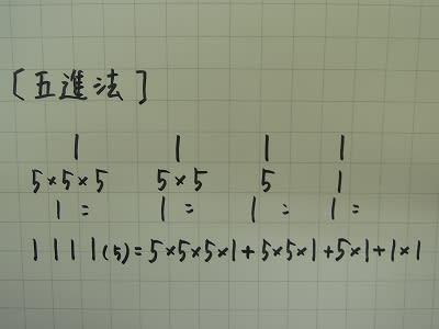 マッキーの算数指導法:記数法(N進法)の教え方 - 「マッキーの ...