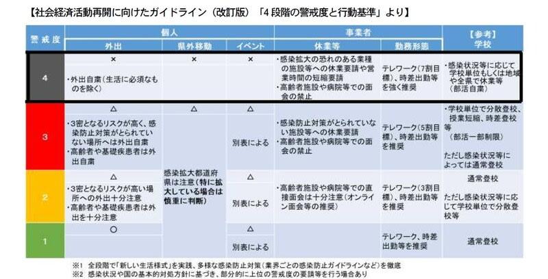 ウイルス 本部 症 新型 コロナ 群馬 対策 県 感染