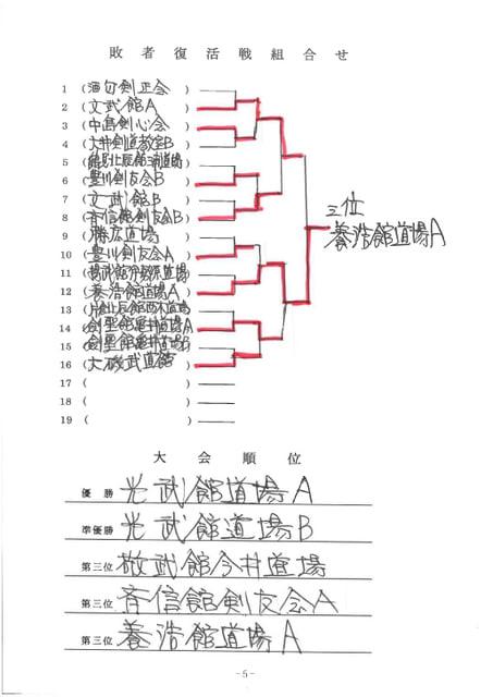 箱根神社(九頭龍神社)の社務日誌から・・・